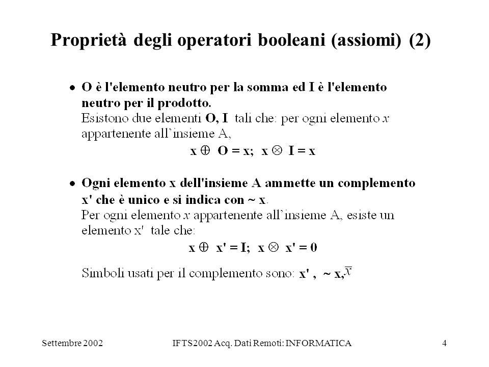 Proprietà degli operatori booleani (assiomi) (2)