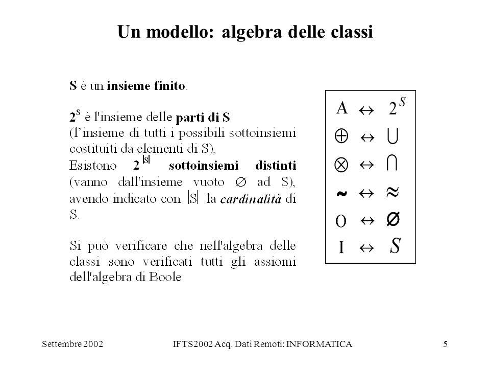 Un modello: algebra delle classi