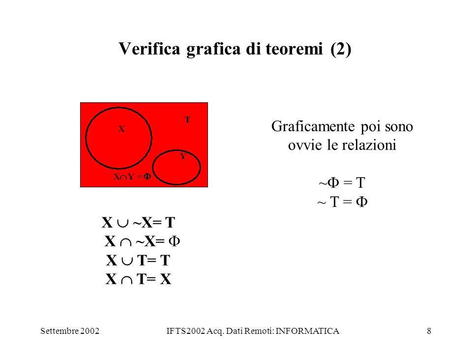 Verifica grafica di teoremi (2)
