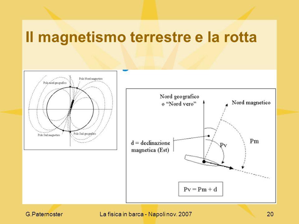 Il magnetismo terrestre e la rotta