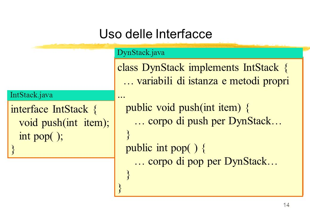Uso delle Interfacce class FixedStack implements IntStack {