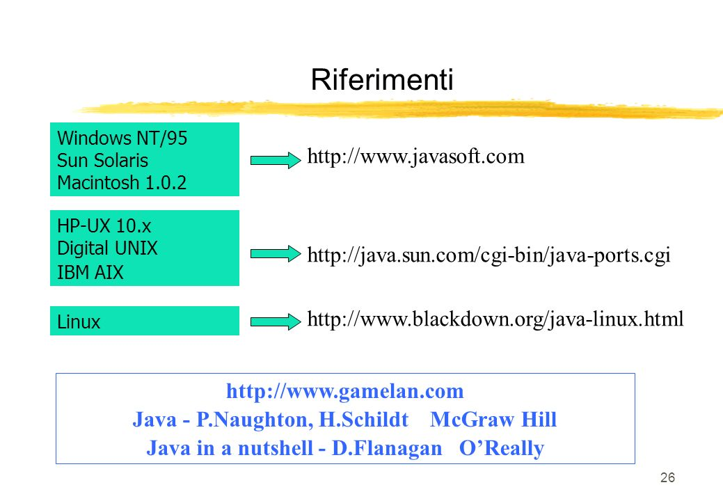 Riferimenti http://www.javasoft.com