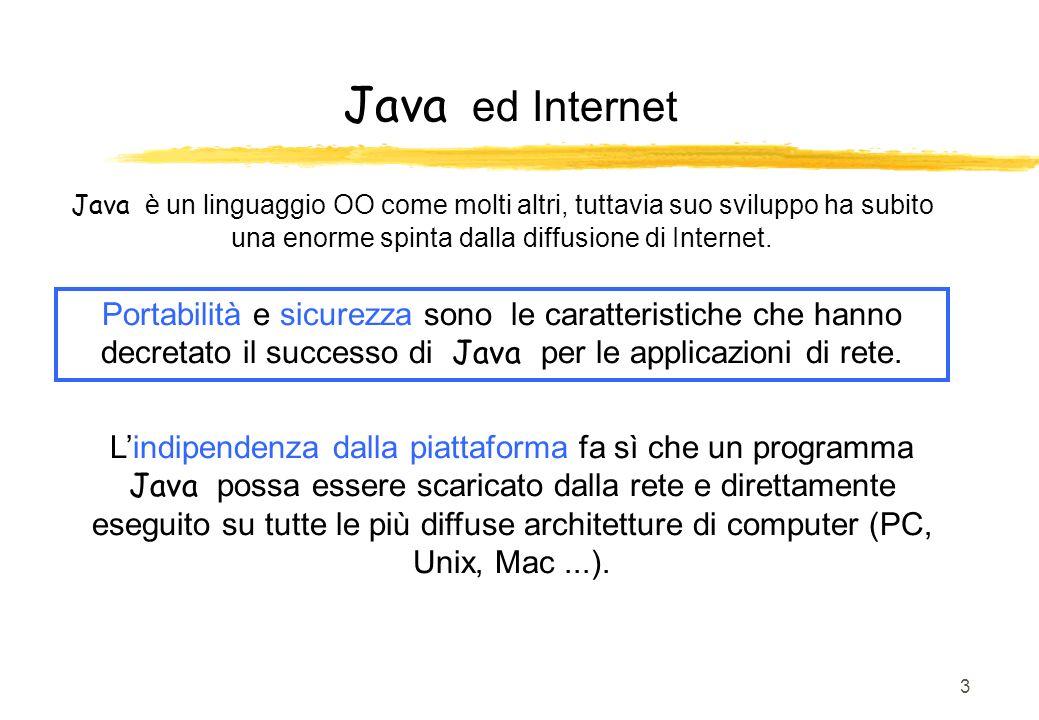 Java ed Internet Java è un linguaggio OO come molti altri, tuttavia suo sviluppo ha subito una enorme spinta dalla diffusione di Internet.