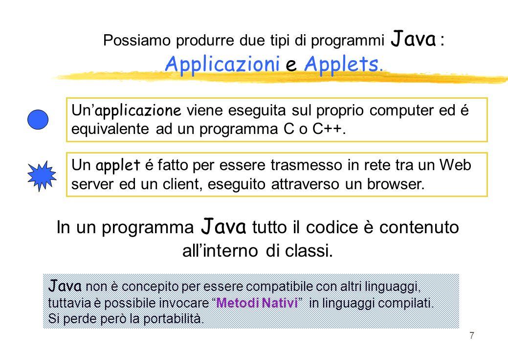 Possiamo produrre due tipi di programmi Java : Applicazioni e Applets.