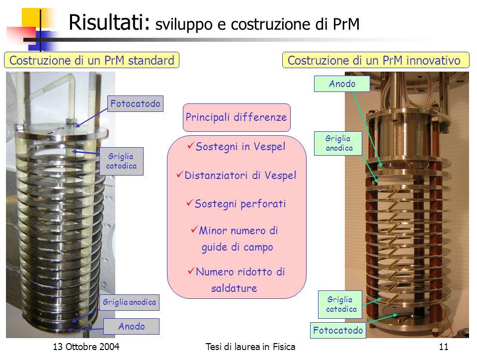 Risultati: sviluppo e costruzione di PrM