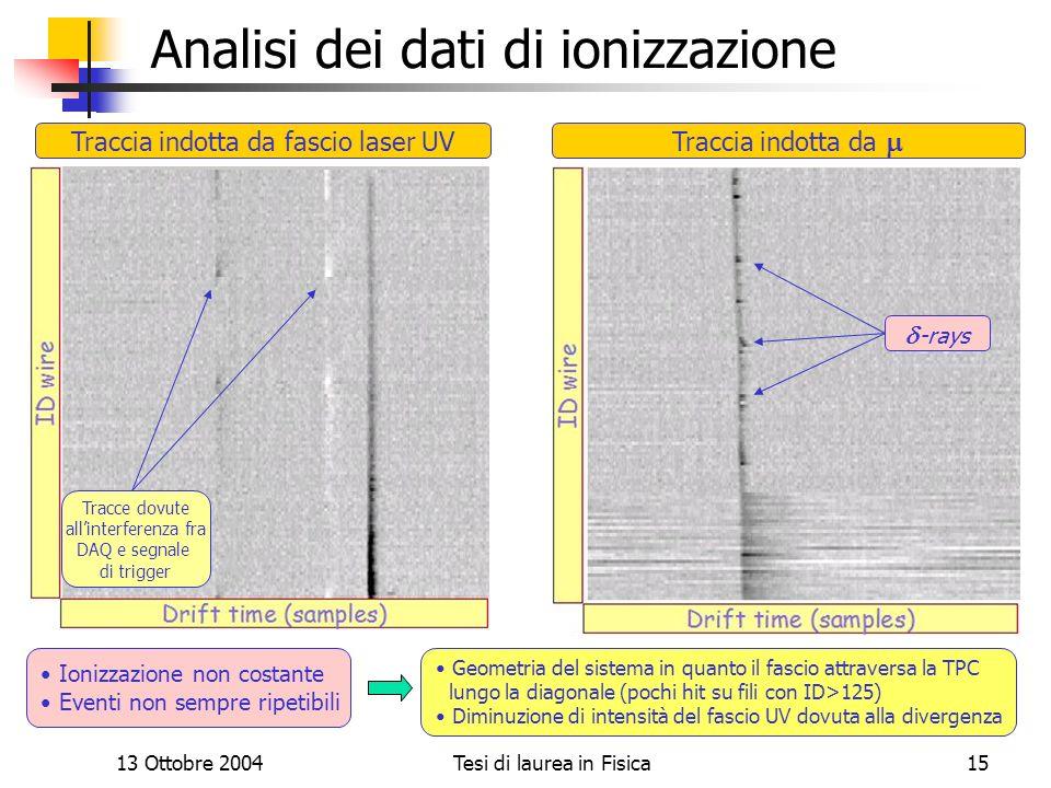 Analisi dei dati di ionizzazione