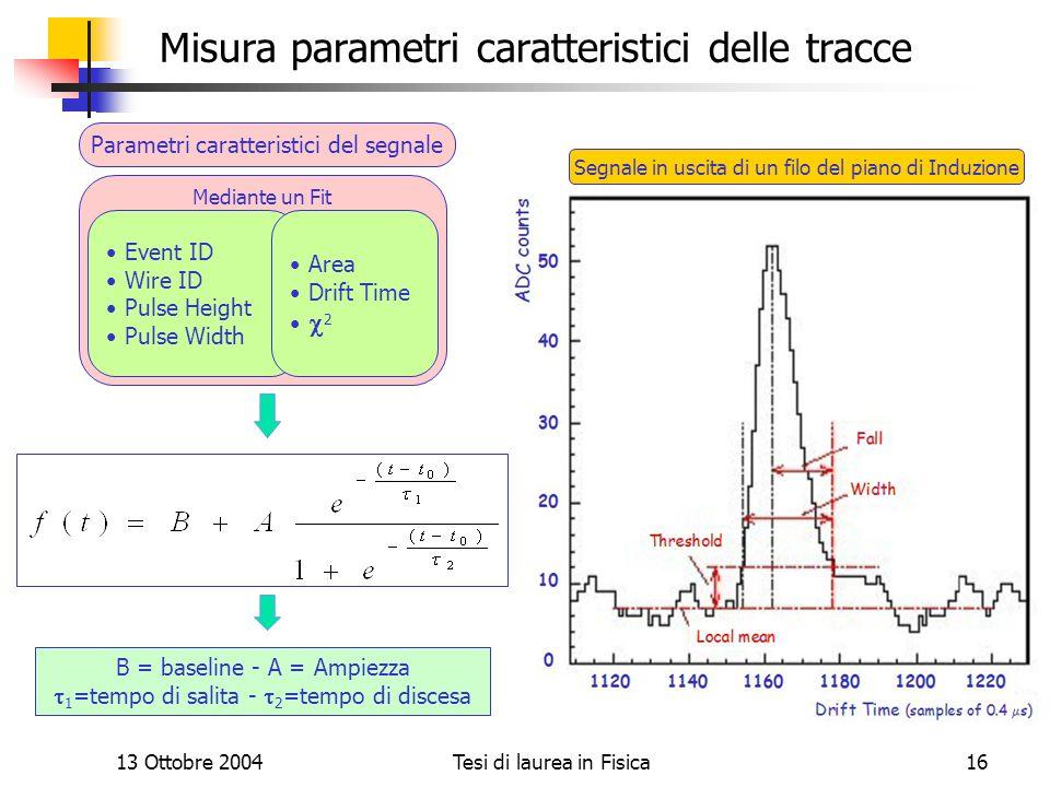 Misura parametri caratteristici delle tracce