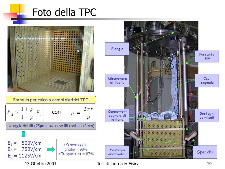 Foto della TPC con E1 = 500V/cm E2 = 750V/cm E3 = 1125V/cm