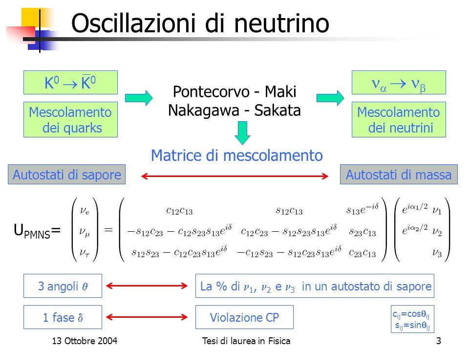 Oscillazioni di neutrino