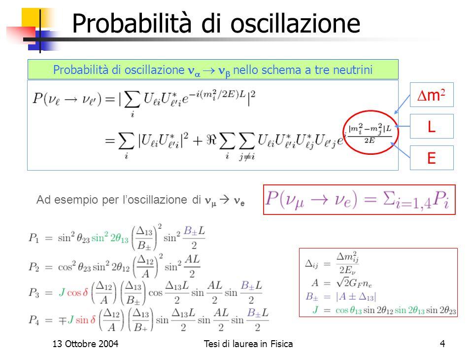 Probabilità di oscillazione