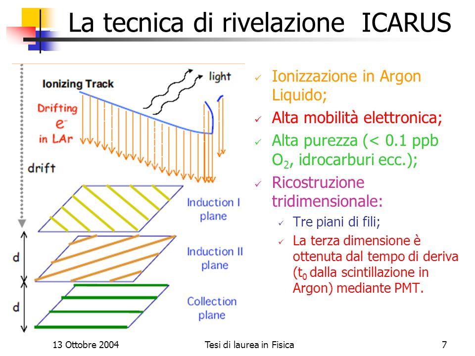 La tecnica di rivelazione ICARUS