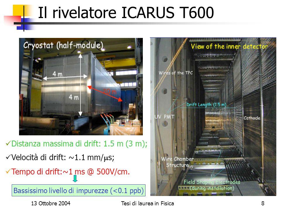 Il rivelatore ICARUS T600 Distanza massima di drift: 1.5 m (3 m);