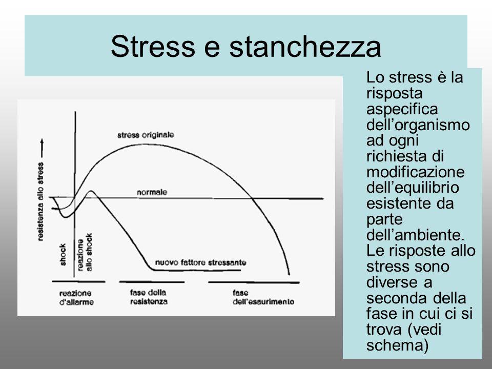 Stress e stanchezza