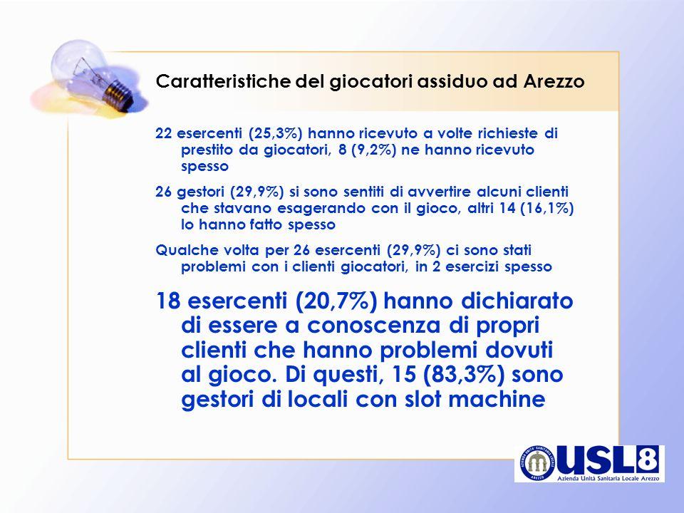 Caratteristiche del giocatori assiduo ad Arezzo