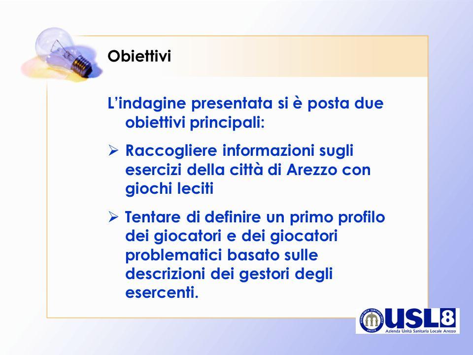 Obiettivi L'indagine presentata si è posta due obiettivi principali: Raccogliere informazioni sugli esercizi della città di Arezzo con giochi leciti.