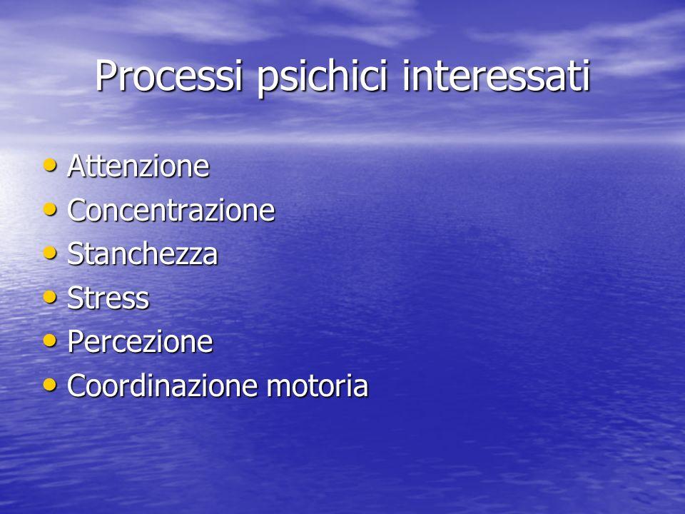 Processi psichici interessati