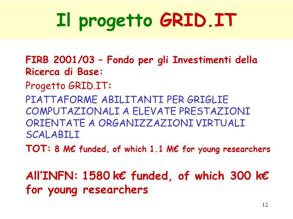 Il progetto GRID.IT FIRB 2001/03 – Fondo per gli Investimenti della Ricerca di Base: Progetto GRID.IT: