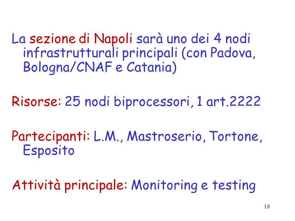 La sezione di Napoli sarà uno dei 4 nodi infrastrutturali principali (con Padova, Bologna/CNAF e Catania)