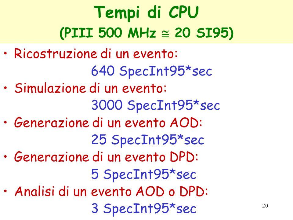 Tempi di CPU (PIII 500 MHz @ 20 SI95) Ricostruzione di un evento: