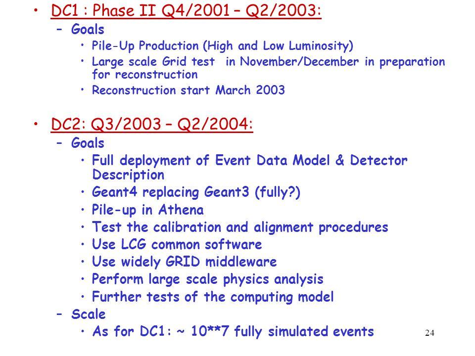 DC1 : Phase II Q4/2001 – Q2/2003: DC2: Q3/2003 – Q2/2004: Goals