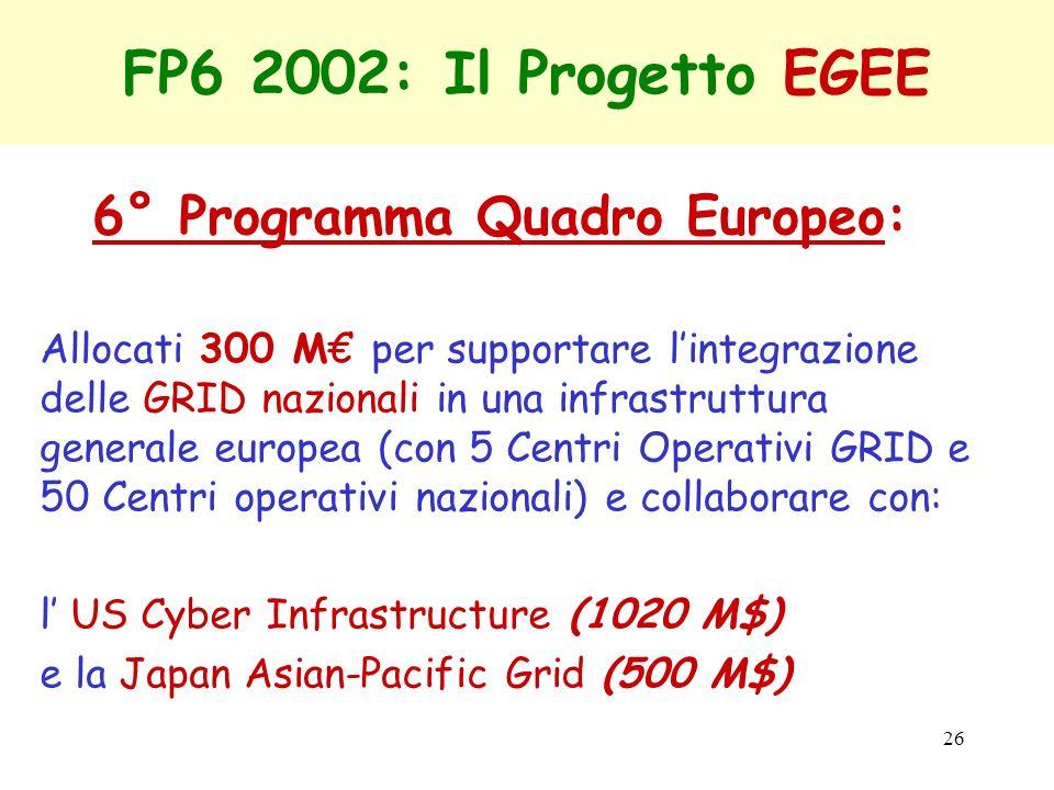 FP6 2002: Il Progetto EGEE 6° Programma Quadro Europeo: