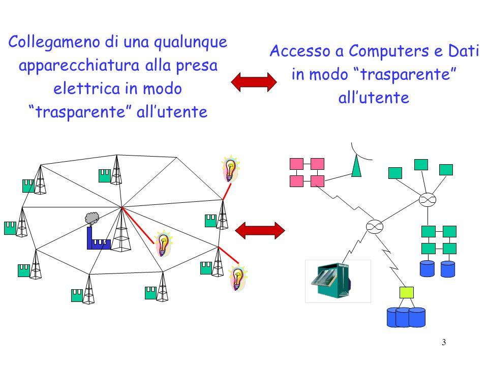 Accesso a Computers e Dati in modo trasparente all'utente