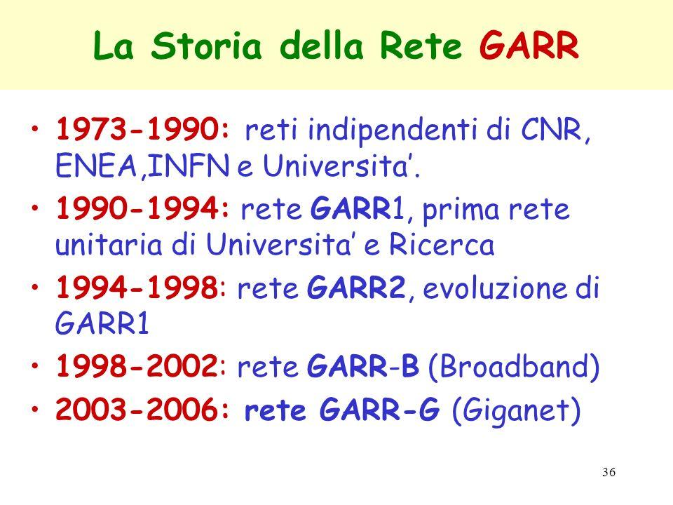La Storia della Rete GARR