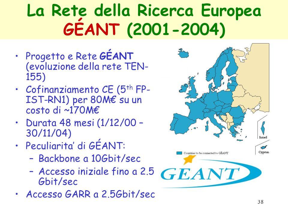 La Rete della Ricerca Europea GÉANT (2001-2004)