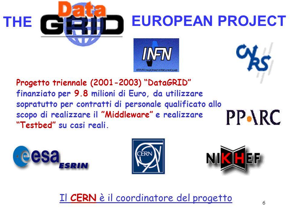 Il CERN è il coordinatore del progetto