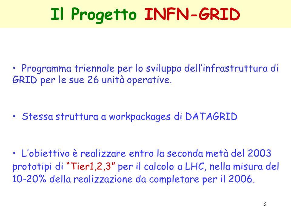 Il Progetto INFN-GRID Programma triennale per lo sviluppo dell'infrastruttura di GRID per le sue 26 unità operative.