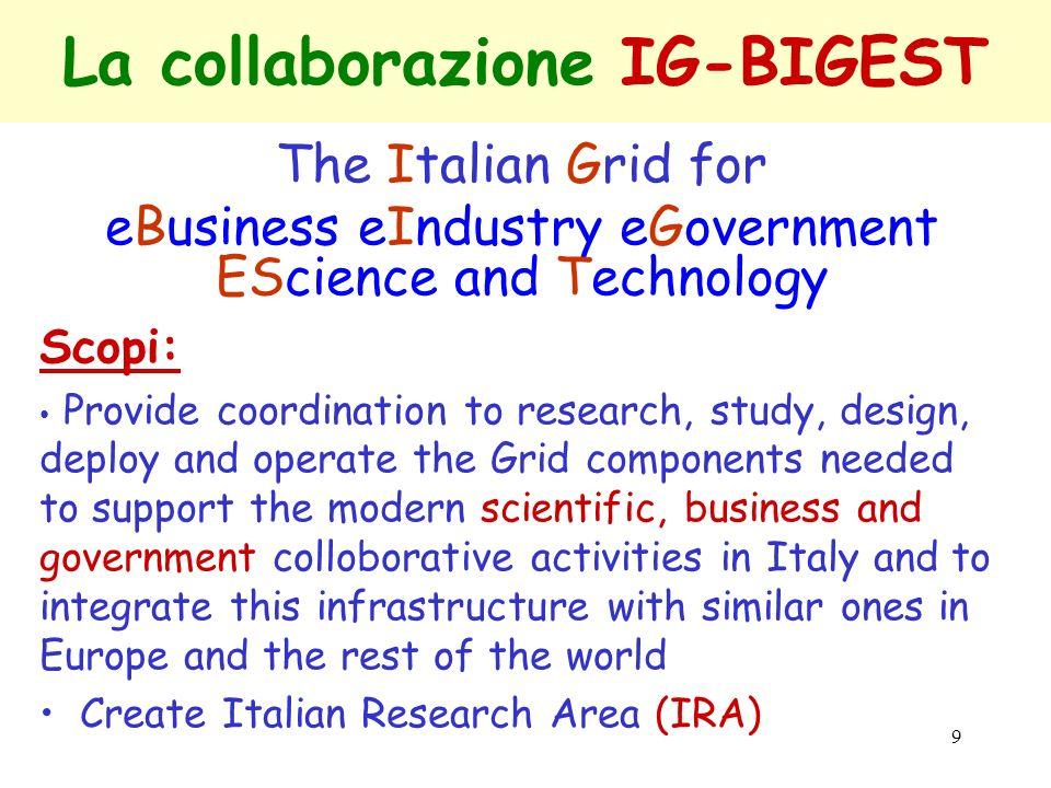 La collaborazione IG-BIGEST