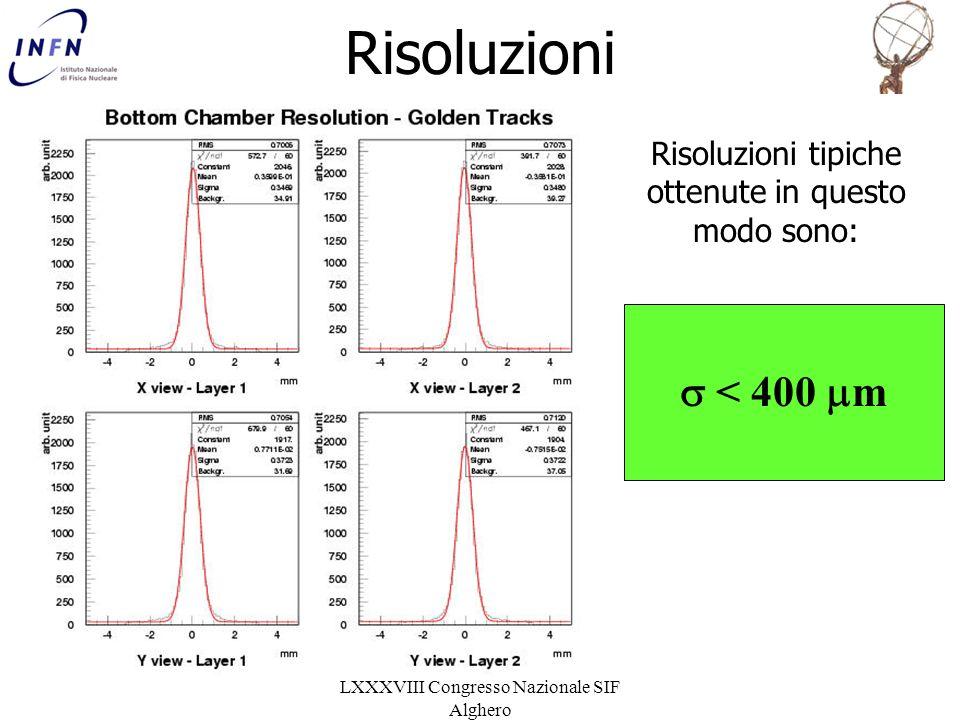 Risoluzioni Risoluzioni tipiche ottenute in questo modo sono:  < 400 m.