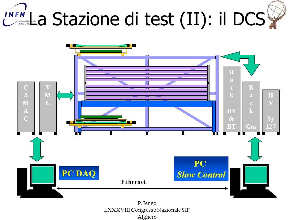 La Stazione di test (II): il DCS