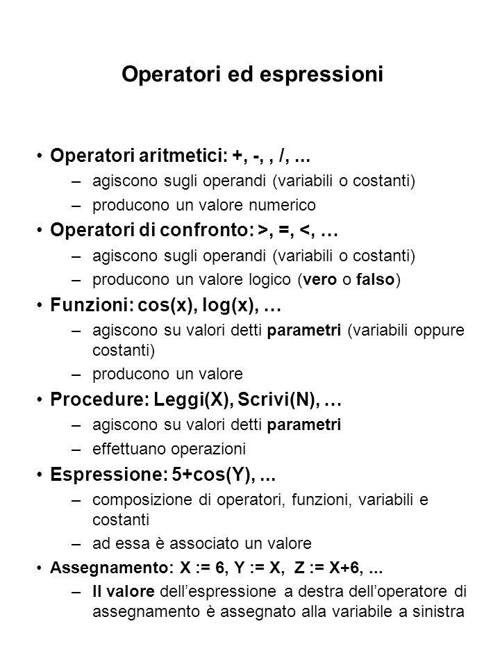 Operatori ed espressioni
