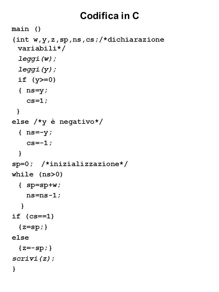 Codifica in C main () {int w,y,z,sp,ns,cs;/*dichiarazione variabili*/