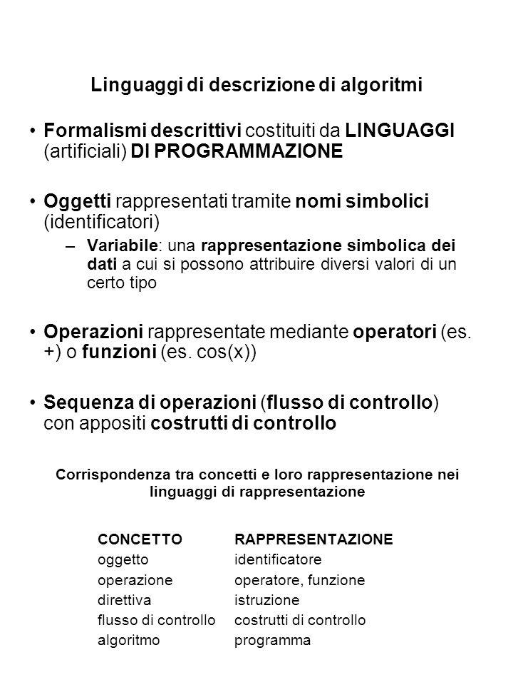 Linguaggi di descrizione di algoritmi