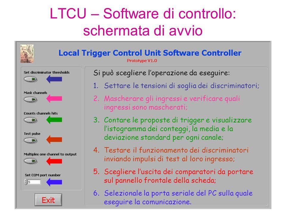 LTCU – Software di controllo: schermata di avvio
