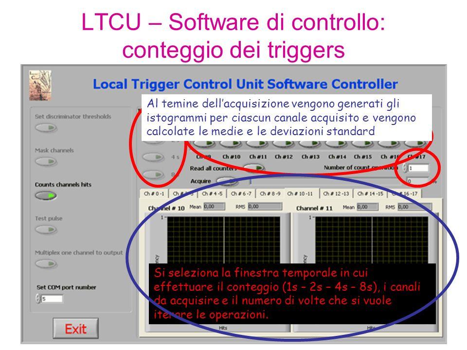 LTCU – Software di controllo: conteggio dei triggers