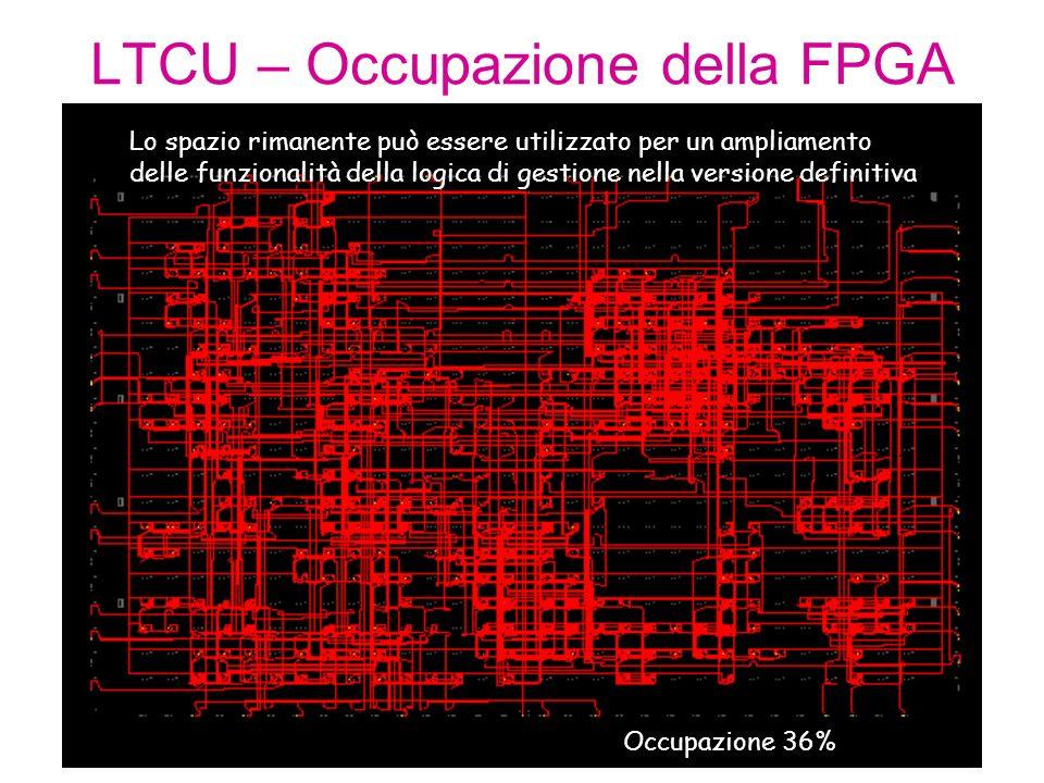 LTCU – Occupazione della FPGA