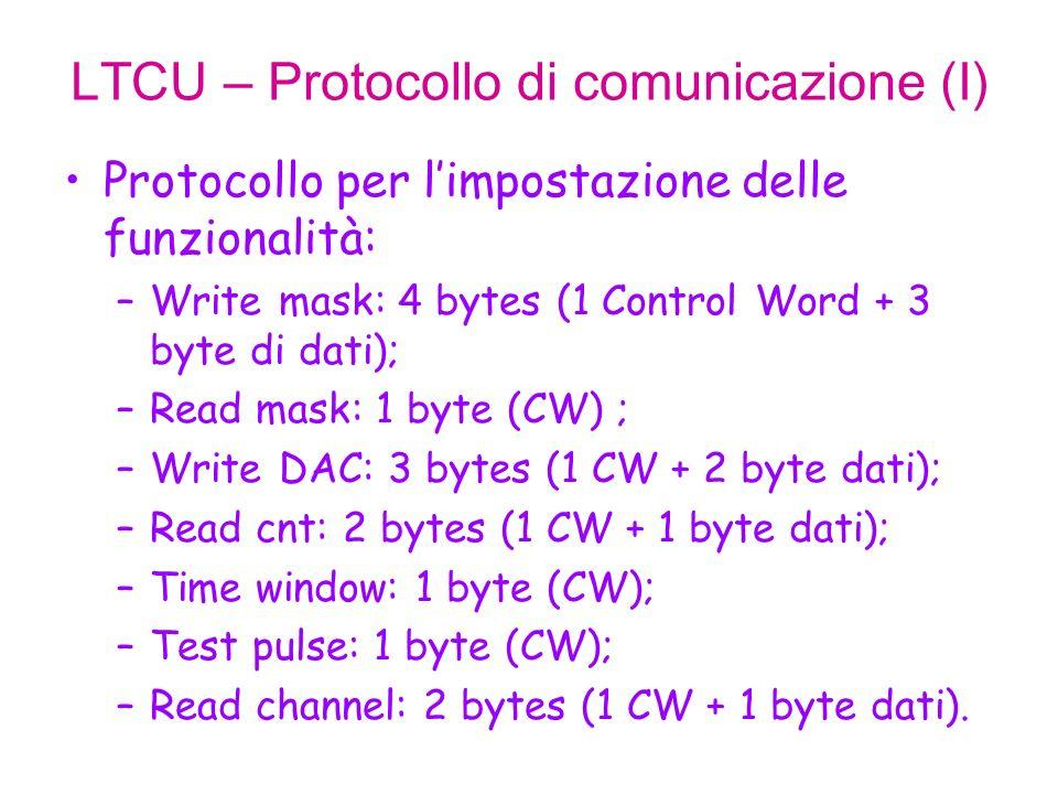 LTCU – Protocollo di comunicazione (I)