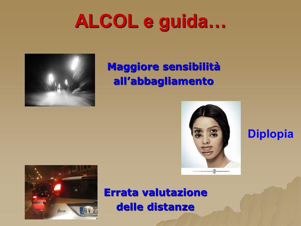 ALCOL e guida… Diplopia Maggiore sensibilità all'abbagliamento