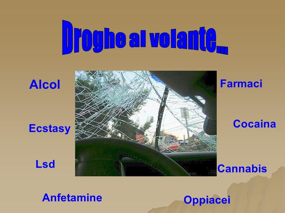 Droghe al volante… Alcol Farmaci Cocaina Ecstasy Lsd Cannabis