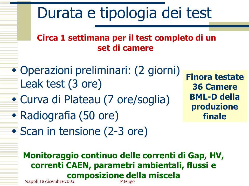Durata e tipologia dei test