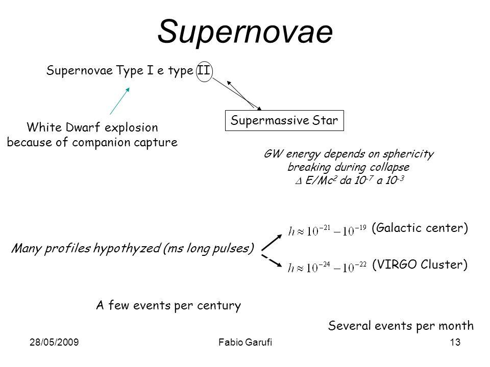 Supernovae Supernovae Type I e type II Supermassive Star