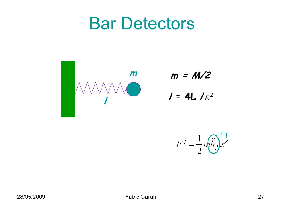 Bar Detectors m m = M/2 l = 4L /p2 l TT 28/05/2009 Fabio Garufi