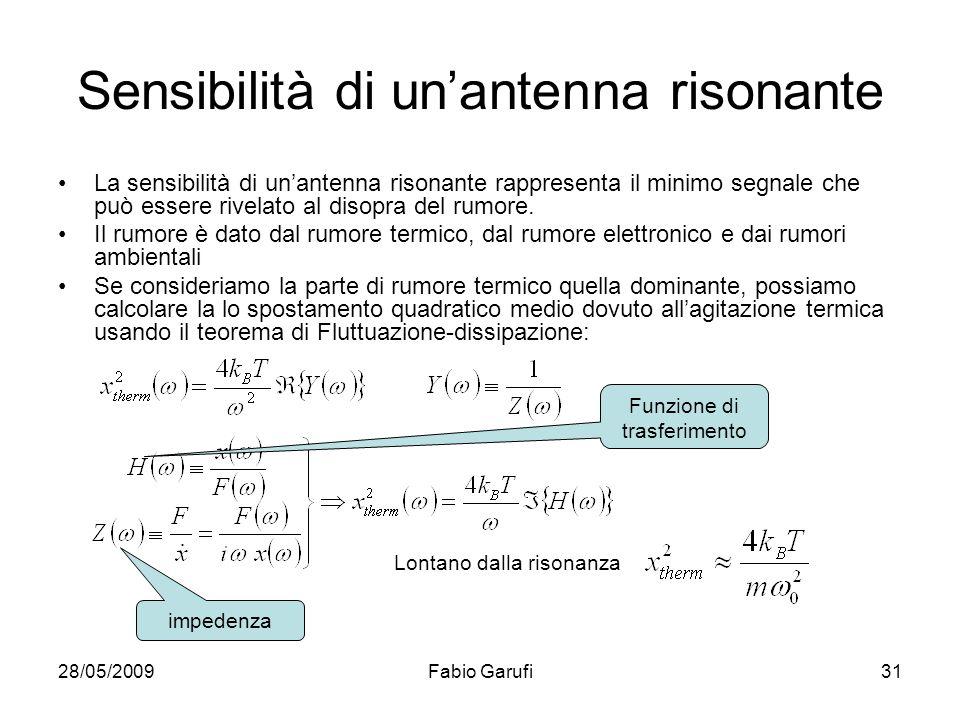 Sensibilità di un'antenna risonante