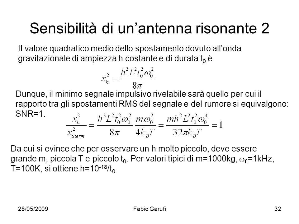 Sensibilità di un'antenna risonante 2