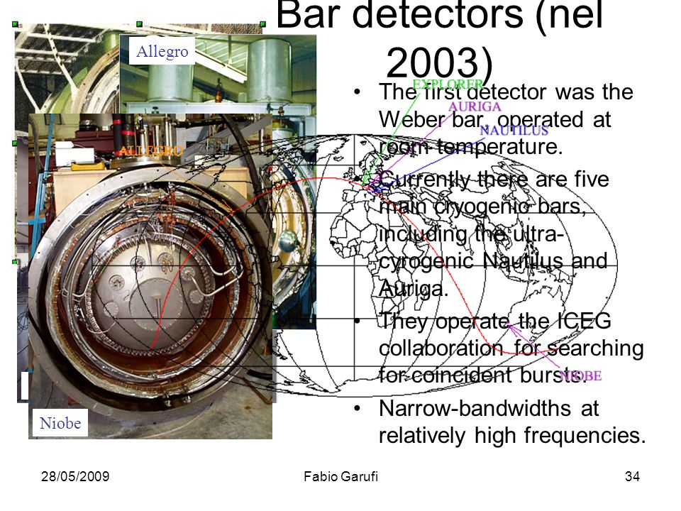 Nautilus Bar detectors (nel 2003) Allegro. The first detector was the Weber bar, operated at room temperature.