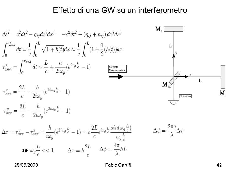 Effetto di una GW su un interferometro