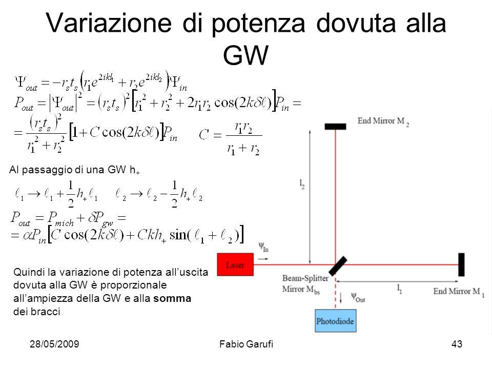 Variazione di potenza dovuta alla GW